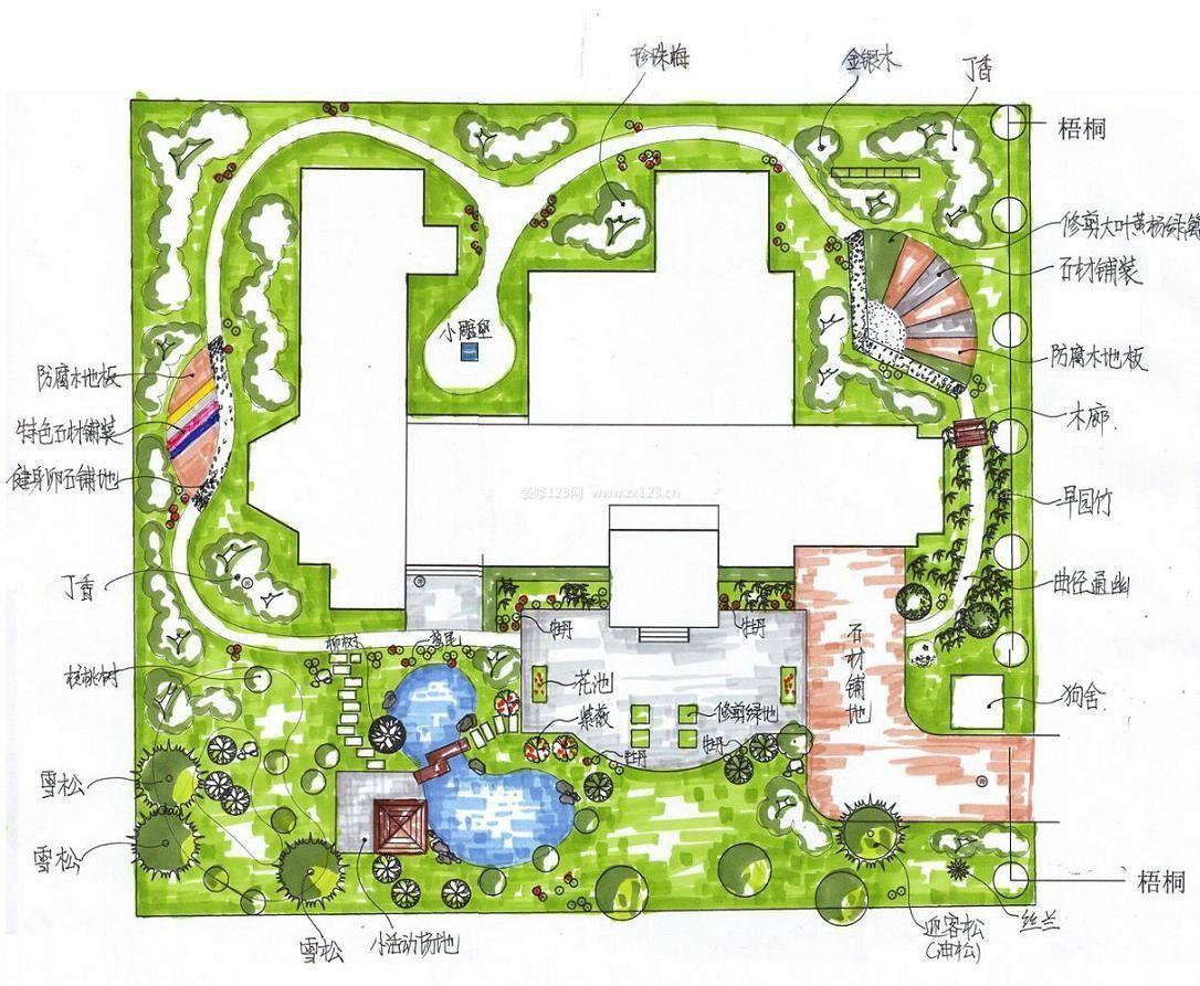 手绘屋顶花园平面图