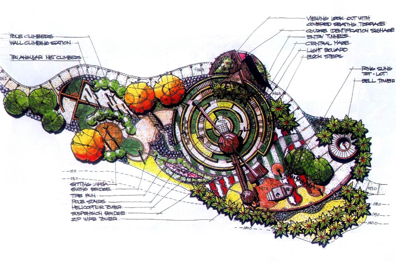 新时代广场花坛平面图