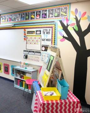 2018幼儿园大班教室墙面布置图片