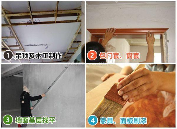 房屋裝修步驟