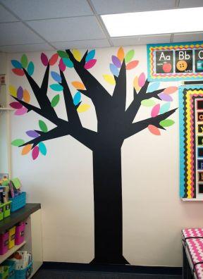 2017幼儿园大班教室墙面布置图片