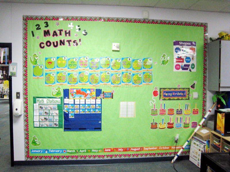 艺术幼儿园中班主题墙布置装修效果图片
