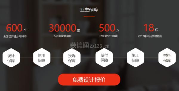 深圳家庭装修网哪家好