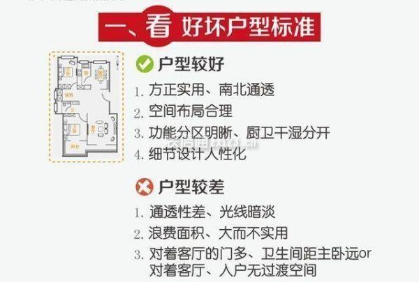 深圳买房怎么挑选好的户型