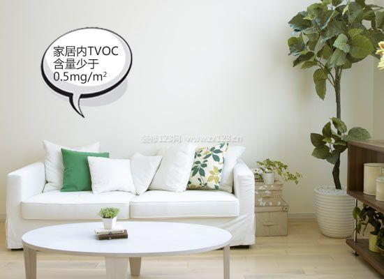 TVOC的来源